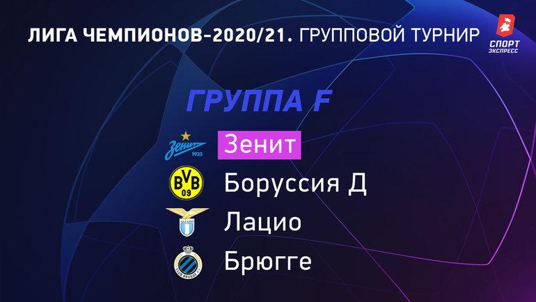Группа «Зенита» вЛиге чемпионов.