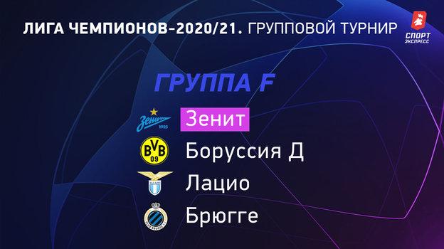 """Группа """"Зенита"""" в Лиге чемпионов."""