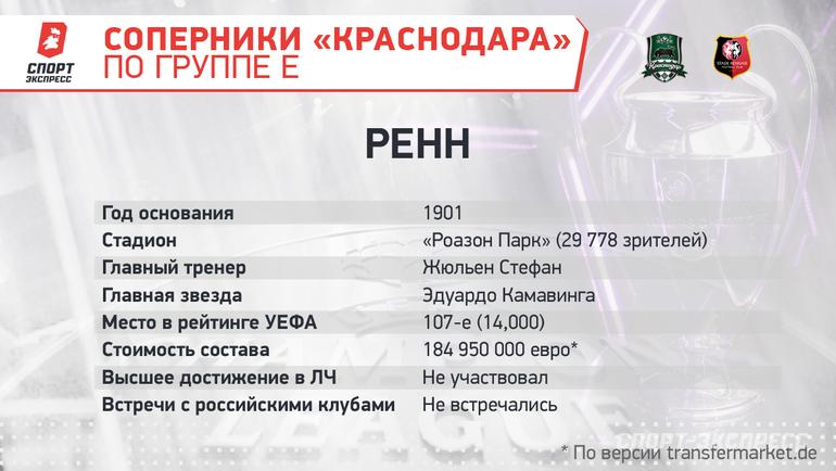 Соперники «Краснодара» погруппе E. Фото «СЭ»