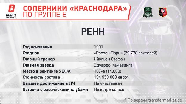 """Соперники «Краснодара» по группе E. Фото """"СЭ"""""""