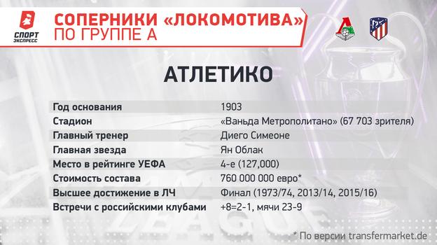 """Соперники «Локомотива» по группе A. Фото """"СЭ"""""""