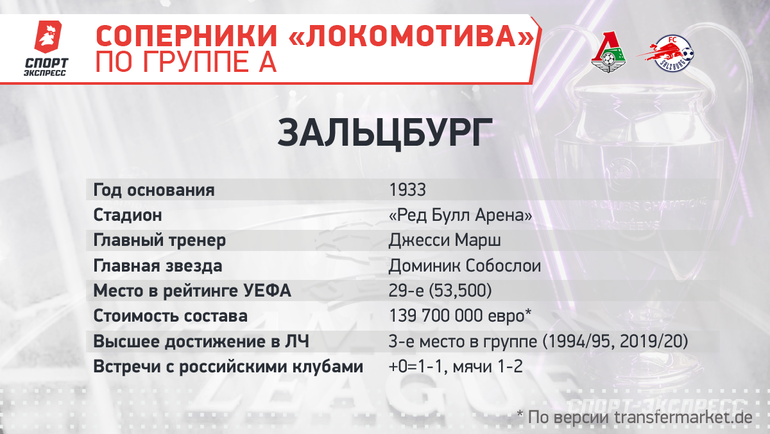Соперники «Локомотива» погруппе A. Фото «СЭ»