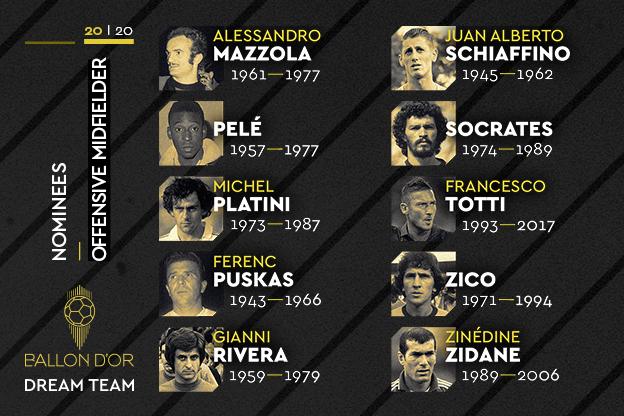 Кандидаты на роль лучшего атакующего хавбека в истории по версии France Football.