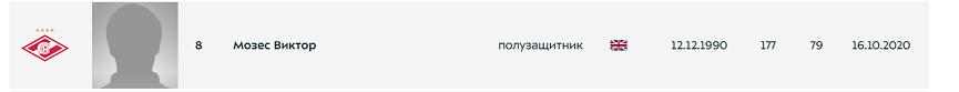 Виктор Мозес заявлен за «Спартак» под 8-м номером. Фото РПЛ