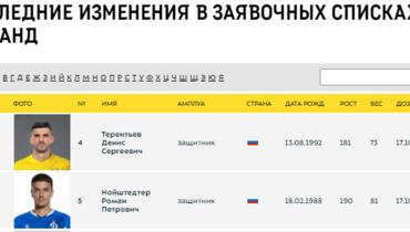 «Динамо» заявило Нойштедтера, «Ростов»— Терентьева