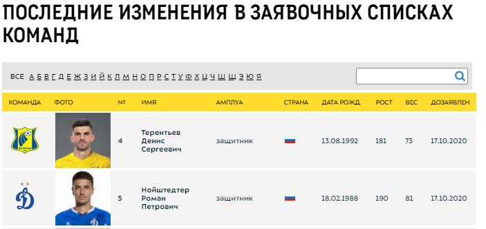 «Динамо» заявило Нойштедтера, «Ростов» — Терентьева.
