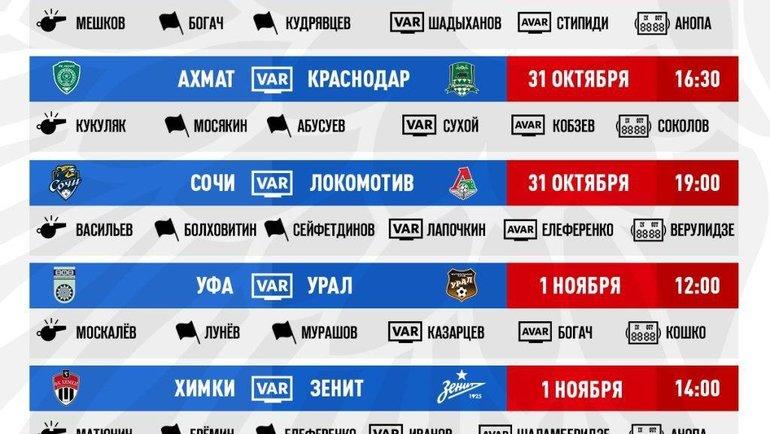Судьи наматчи 13-го тура чемпионата России-2020/21. Фото РФС