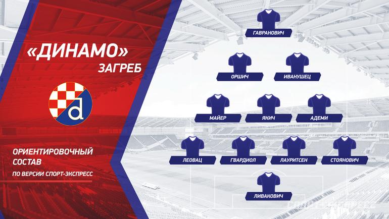 Ориентировочный состав «Динамо» Загреб. Фото «СЭ»