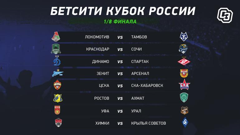 Кубок России: пары 1/8 финала.
