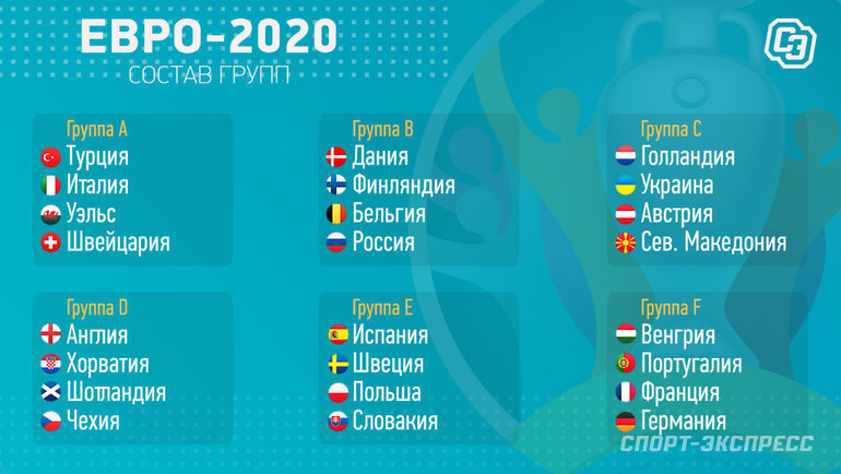 Евро-2020: состав групп. Фото «СЭ»