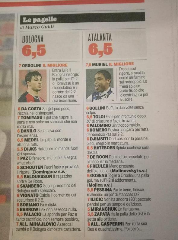 "Оценки футболистов ""Болонья"" - ""Аталанта"". Фото La Gazzetta dello Sport"