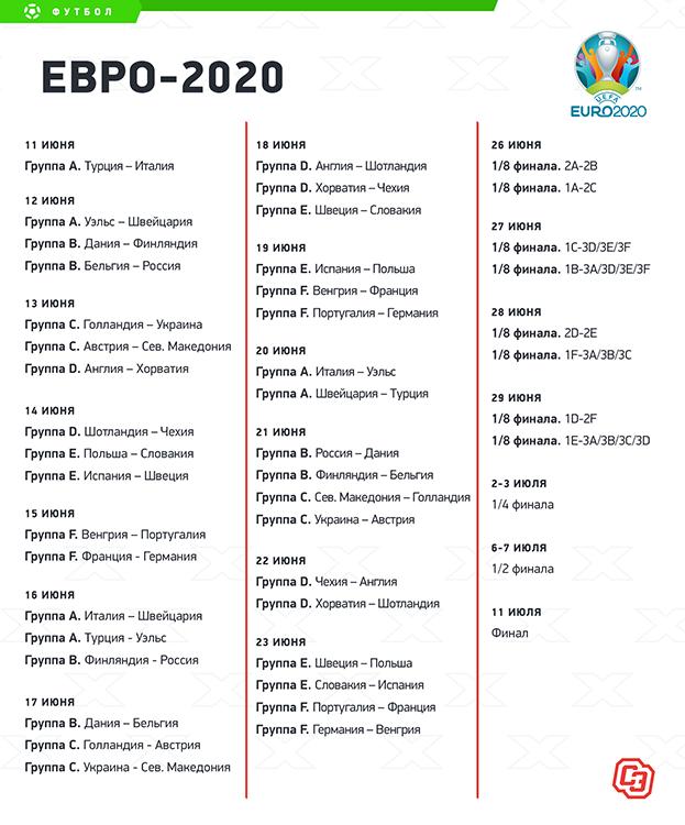 Каким будет футбольный 2021-й