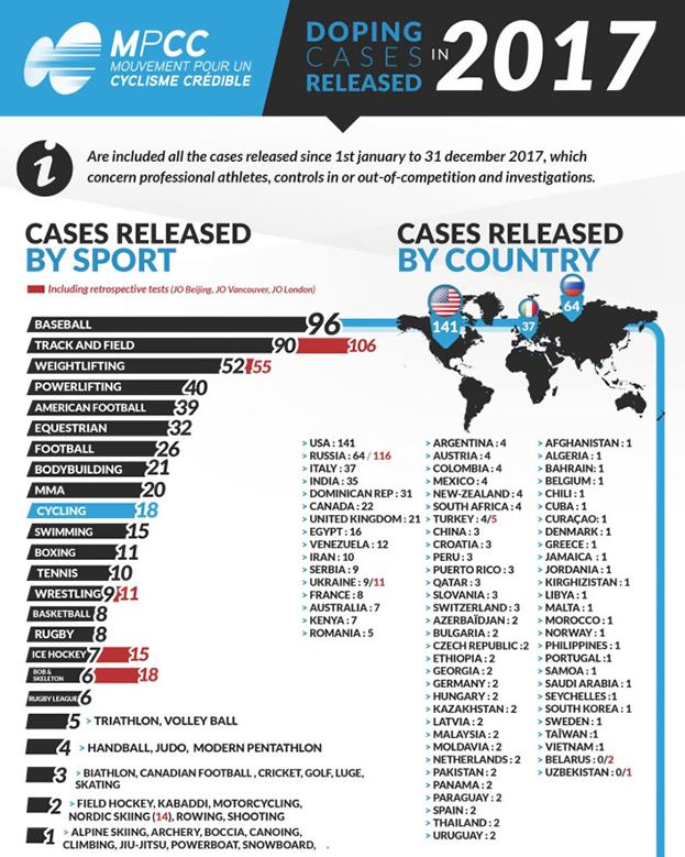 Данные МРСС за2017 год.
