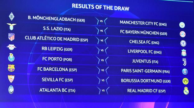 Отомститли «ПСЖ» без Неймара «Барселоне» завеликое поражение? Лига чемпионов возвращается!