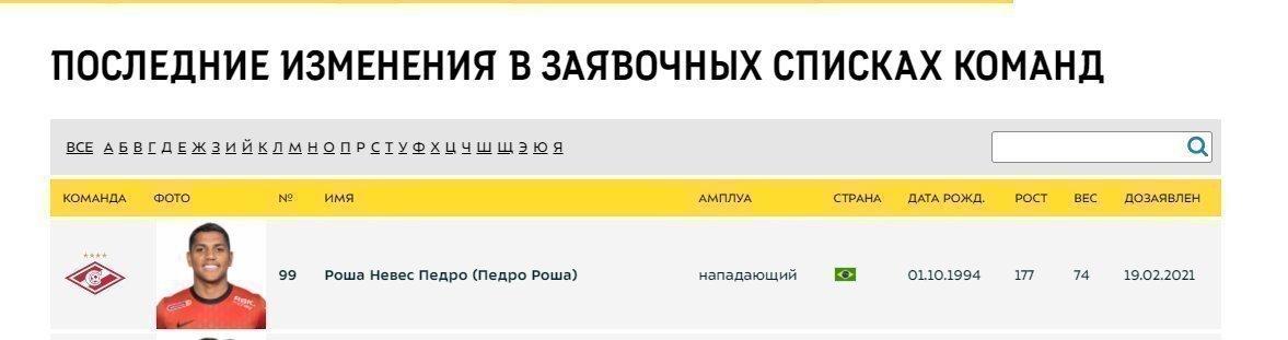 """""""Спартак"""" включил в заявку Педро Рошу. Фото РПЛ"""