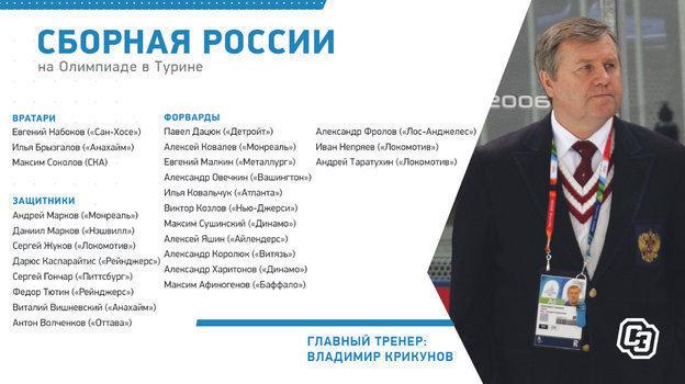 """Состав сборной России наОлимпиаде-2006. Фото """"СЭ"""""""