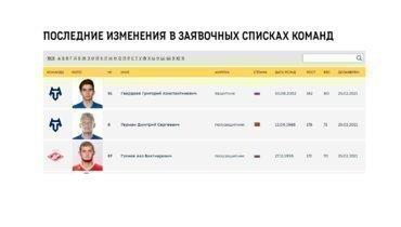 «Спартак» заявил Аяза Гулиева