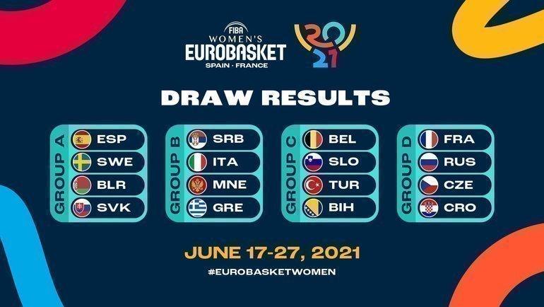 Жеребьевка женского чемпионата Европы. Фото Twitter