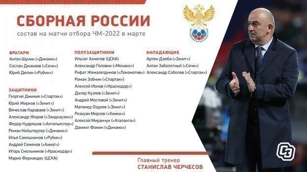 Состав сборной России нв мартовские матчи.
