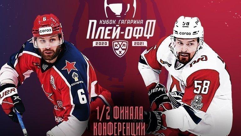 результаты москва хоккейный клуб