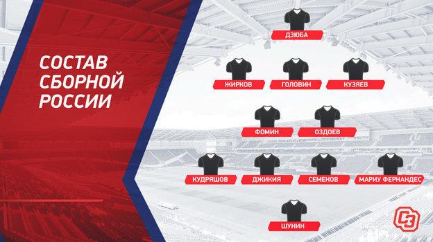 Схема сохранится, Кудряшов заменит Караваева, Жирков— Ионова, Оздоев— Ахметова