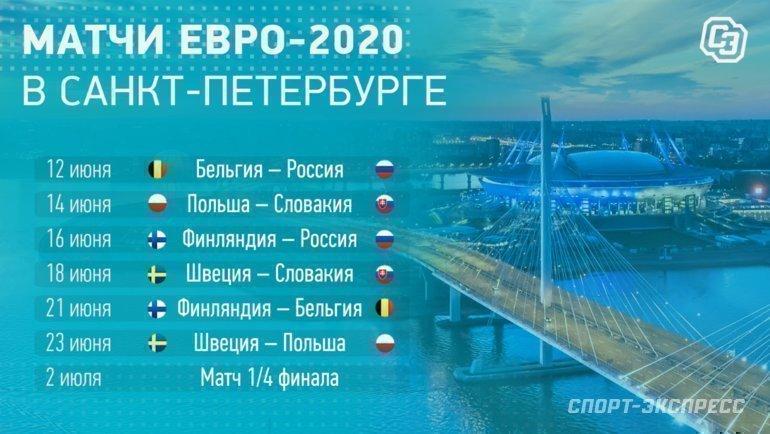 Расписание матчей Евро-2020 вСанкт-Петербурге. Фото «СЭ»