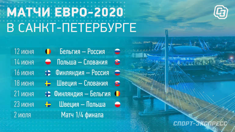 Матчи Евро-2020 вСанкт-Петербурге. Фото «СЭ»