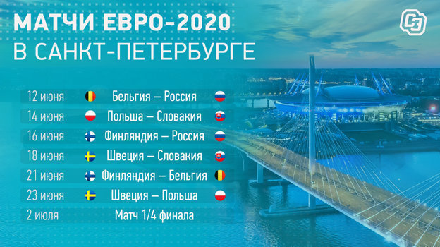 "Матчи Евро-2020 в Санкт-Петербурге. Фото ""СЭ"""