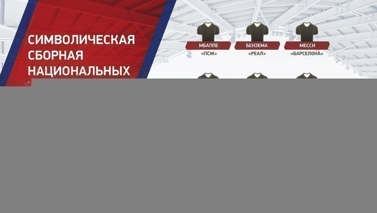 Cимволическая сборная национальных чемпионатов континента поитогам апреля.