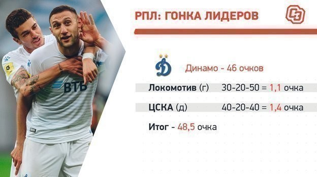 «Динамо»: матчи нафинише.
