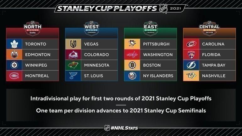 Определились все участнике плей-офф НХЛ. Фото Twitter