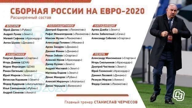 Список Черчесова: сборная сЗахаряном иСафоновым, нобез Смолова иГильерме