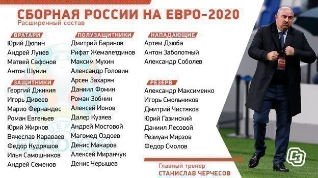 Расширенный состав сборной России.