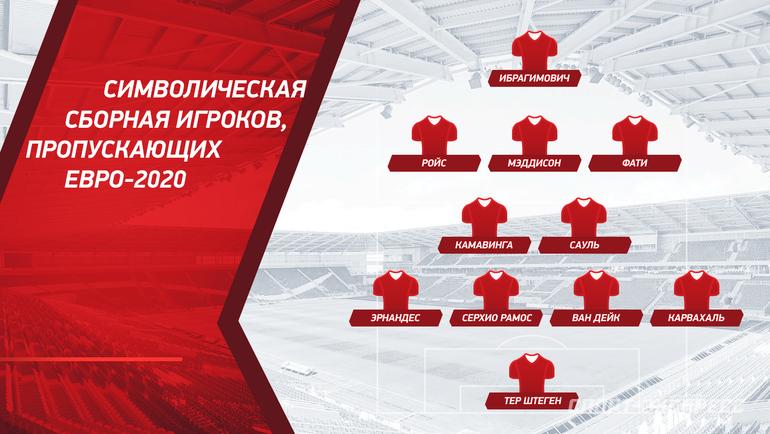 Символическая сборная игроков, пропускающих Евро-2020. Фото «СЭ»