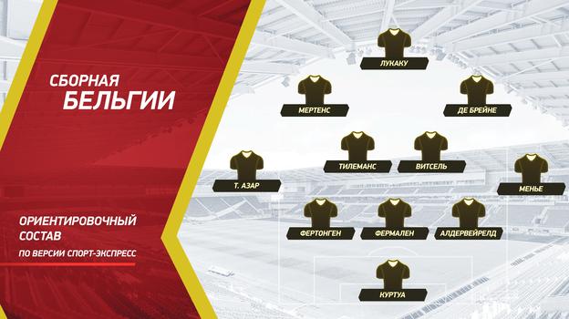 Евро-2020, группа В— скем сыграет Россия: лидер рейтинга ФИФА идебютант