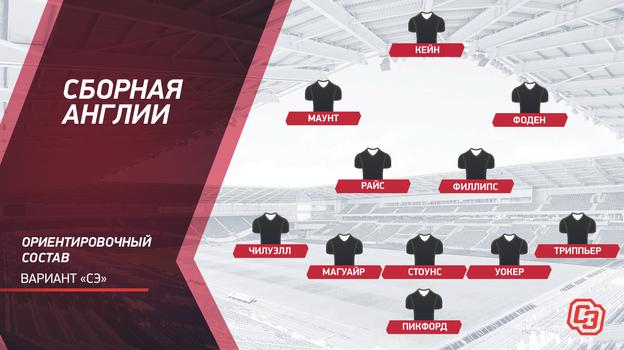 Ориентировочный состав сборной Англии.