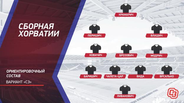 Ориентировочный состав сборной Хорватии.