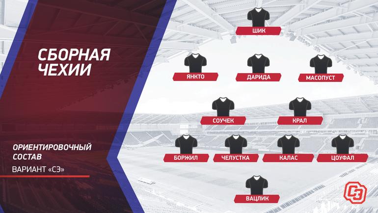 Ориентировочный состав сборной Чехии.