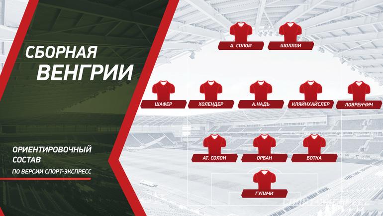 Ориентировочный состав сборной Венгрии. Фото «СЭ»