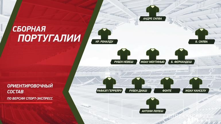 Ориентировочный состав сборной Португалии. Фото «СЭ»