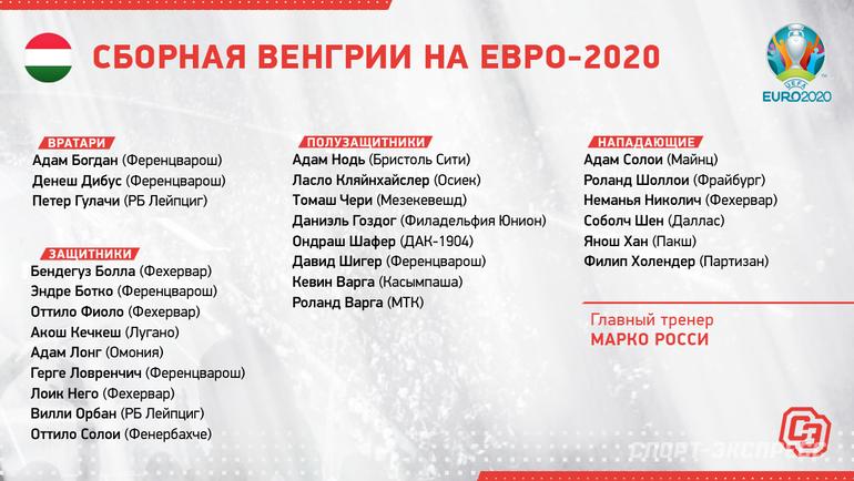 Заявка сборной Венгрии. Фото «СЭ»