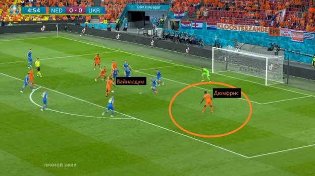 Эпизод матча Нидерланды— Украина— 3:2.
