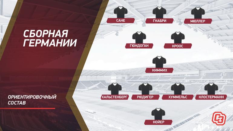 Ориентировочный состав сборной Германии.