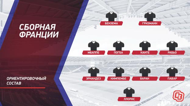 Ориентировочный состав сборной Франции.
