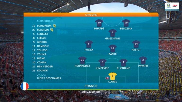 Состав сборной Франции наматч сГерманией.