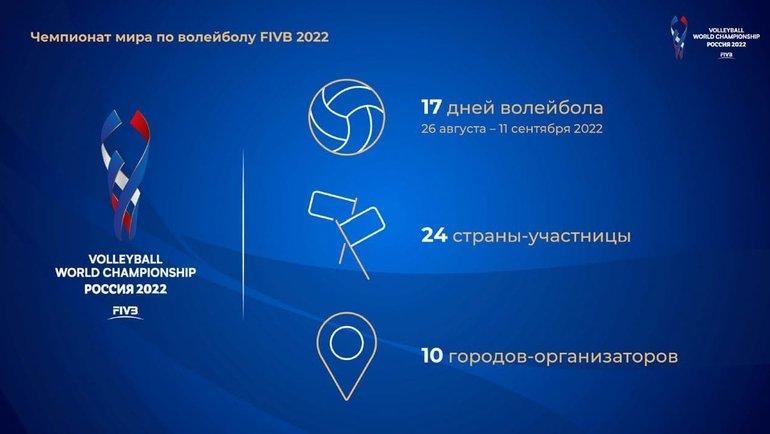 FIVB-2022.