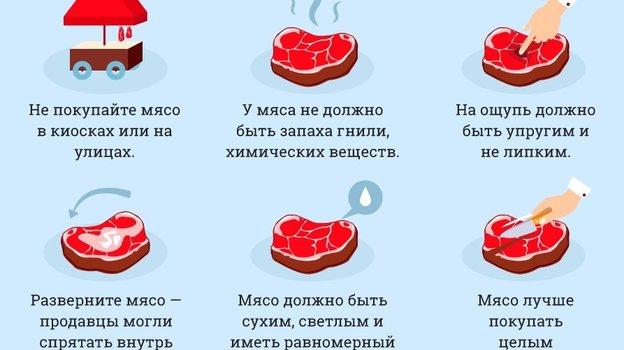Как икакое мясо выбрать для шашлыка?