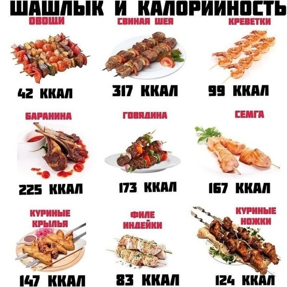 Сколько шашлыка можно съесть заодин раз без вреда для здоровья?