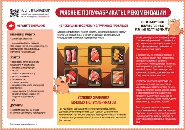 Рекомендации повыбору мясных полуфабрикатов. Фото Роспотребнадзор