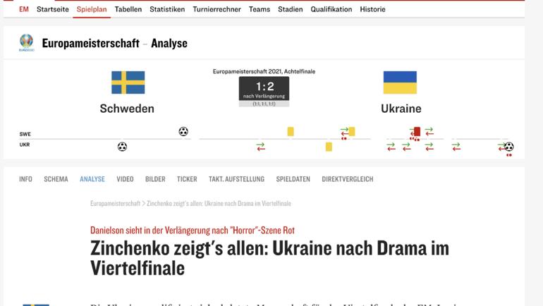 «Украина всегда ждет последней минуты». Как вЕвропе отреагировали напобеду команды Шевченко